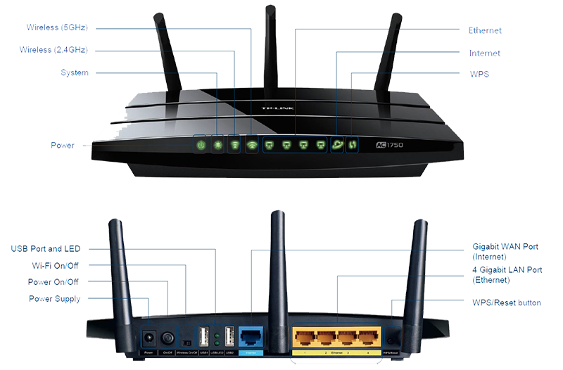TP Link router ports